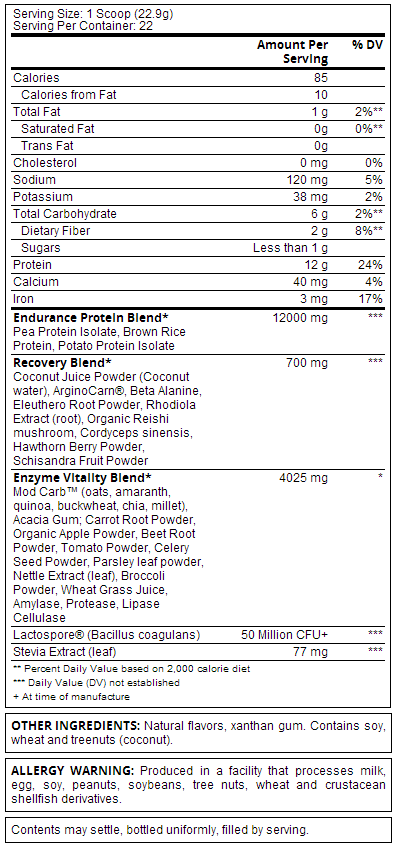 endurance daily protein label
